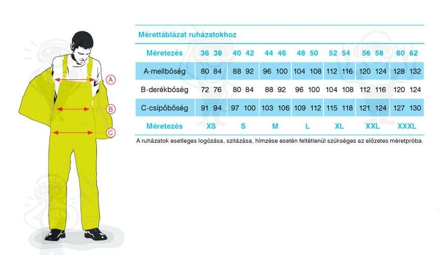 Coverguard mérettáblázat