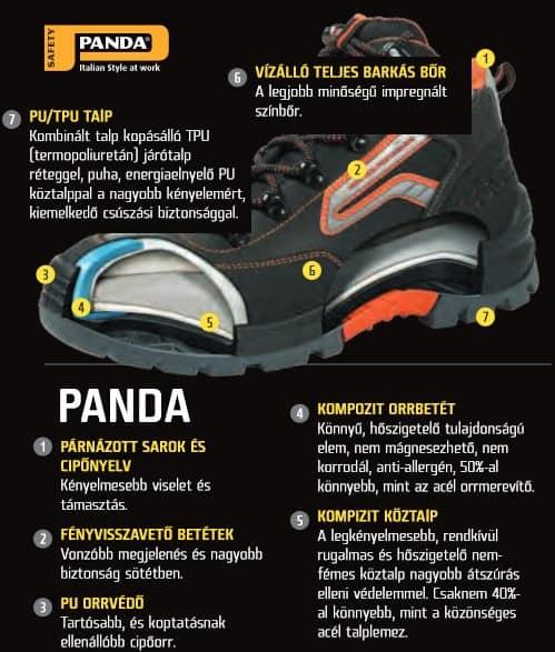 bec3382b56 Cerva Panda Extreme Tector High Ankle S3 SRC Munkavédelmi bakancs ...