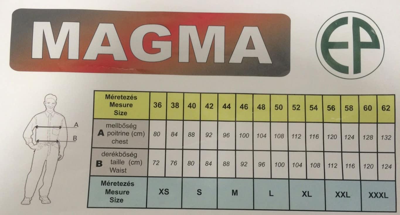 Magma mérettáblázat