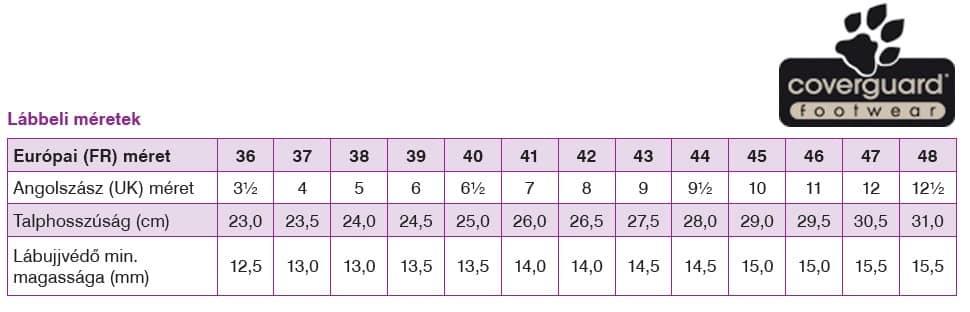 Coverguard mérettáblázat 7cd2ca7c88