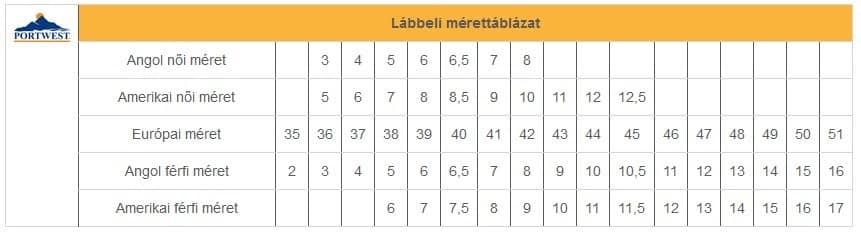 Delta Plus mérettáblázat (Panoply márka) e92873c48d